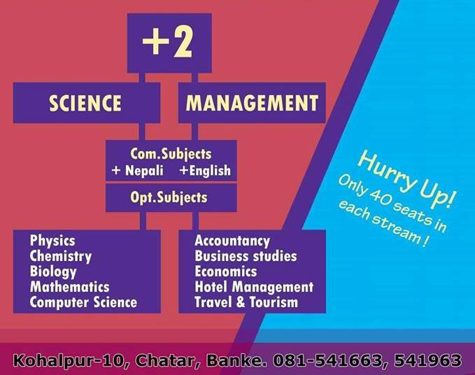 Admissions open for +2 Management